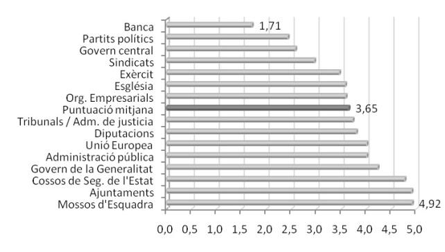 gràfic 1