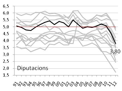 gràfic 2c