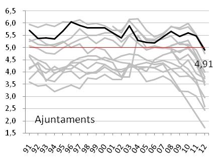 gràfic 2d