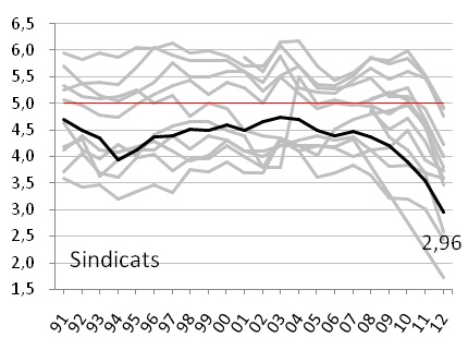 gràfic 2f