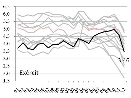 gràfic 2j