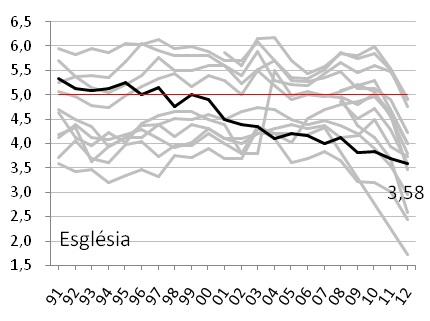 gràfic 2k