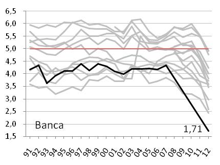 gràfic 2o