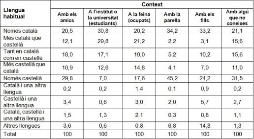 taula 01