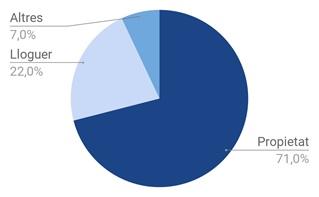 gràfic 2